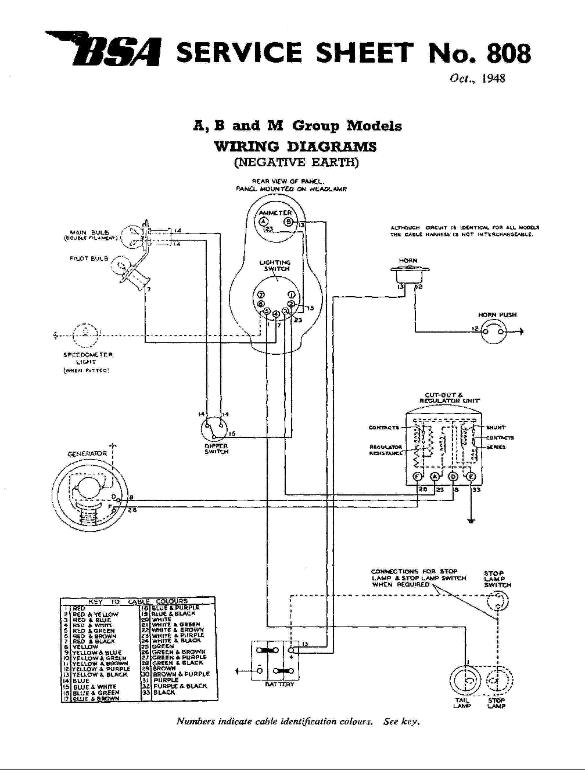 bsa wiring diagram - wiring diagrams image free