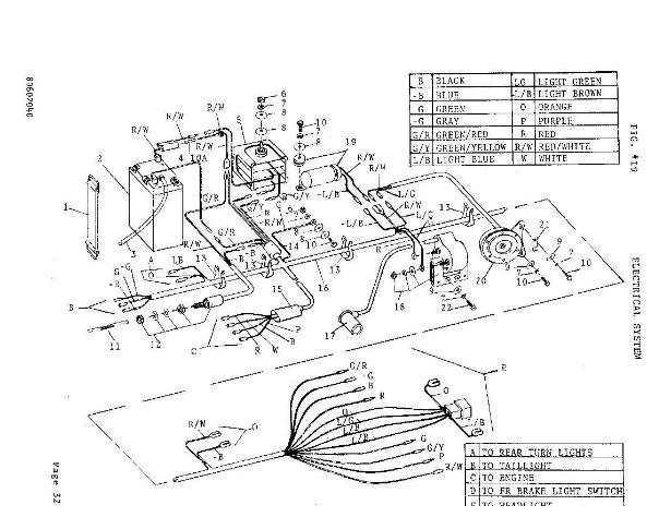 sunl dirt bike wiring diagram